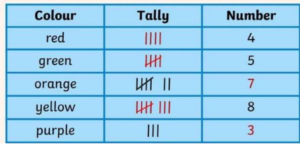Decorative image of tally chart